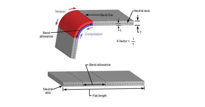 aluminum composite panel bending