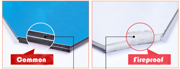 fireproof alucobond panel